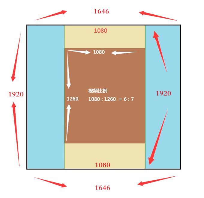 抖音9:16视频如何全屏上传到视频号6:7比例里?